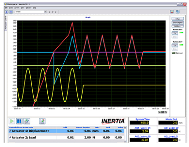 actuator displacement and load monitoring display