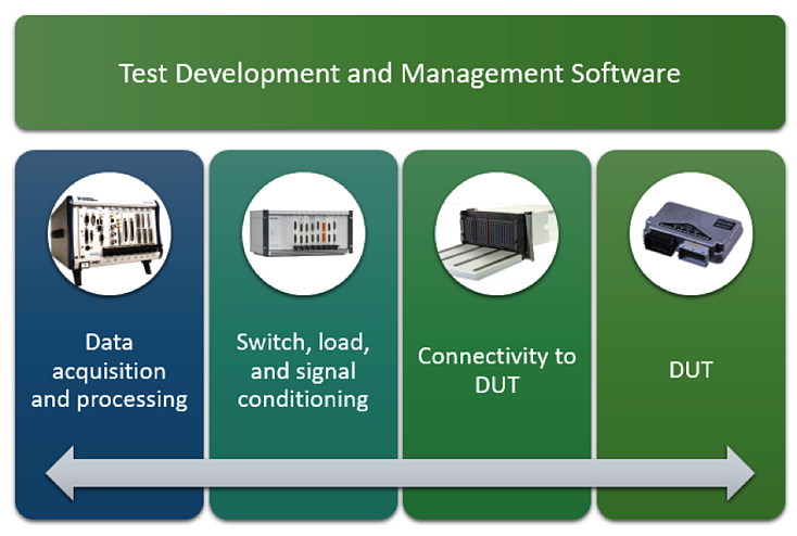 02.26 test development and management software.png