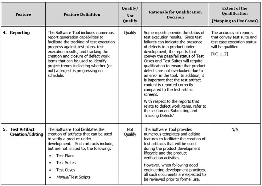tool qualification kit example